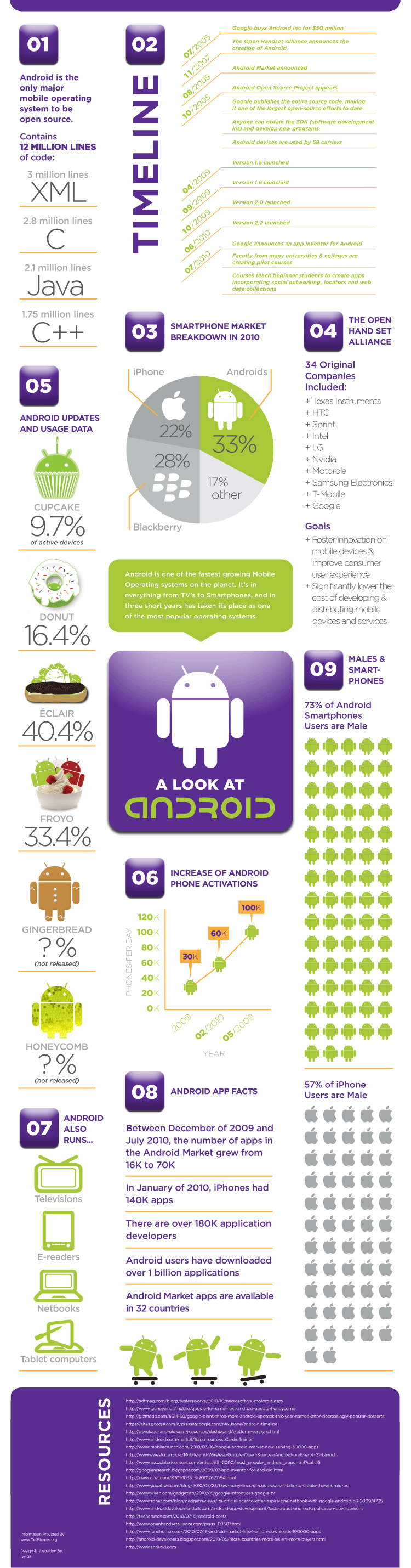an-overview-of-google-android