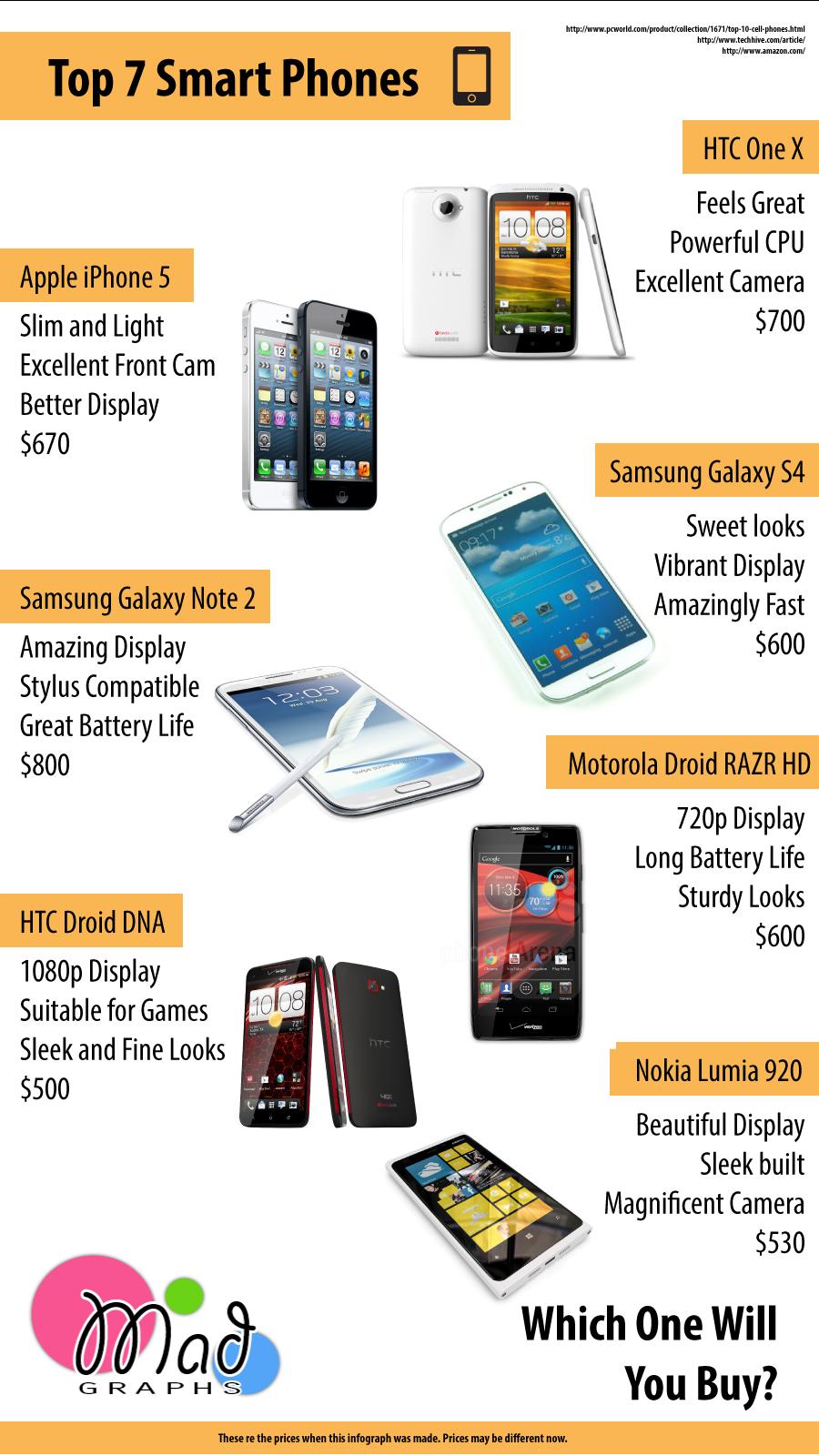 top-7-smartphones